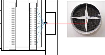 필터 세척용 분사방식