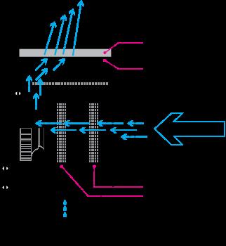 난류포집형 방식